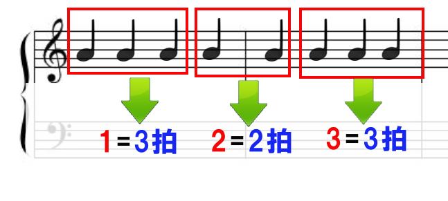 楽サンバのリズム123