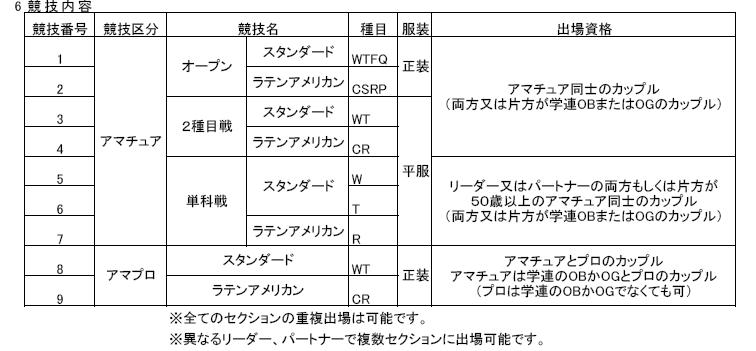 2019エルムの杜北海道ダンスOB・OG競技会